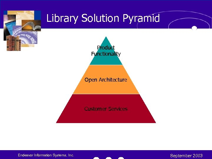 Library Solution Pyramid Product Functionality Open Architecture Customer Services Endeavor Information Systems, Inc. September
