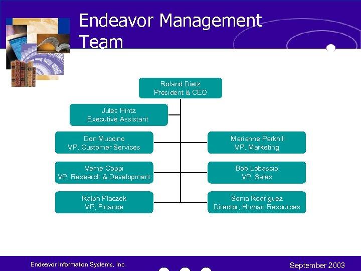 Endeavor Management Team Roland Dietz President & CEO Jules Hintz Executive Assistant Don Muccino