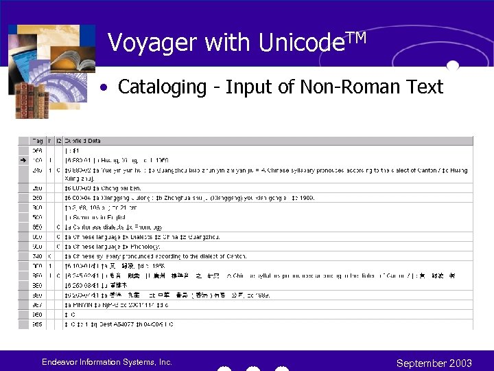Voyager with Unicode. TM • Cataloging - Input of Non-Roman Text Endeavor Information Systems,
