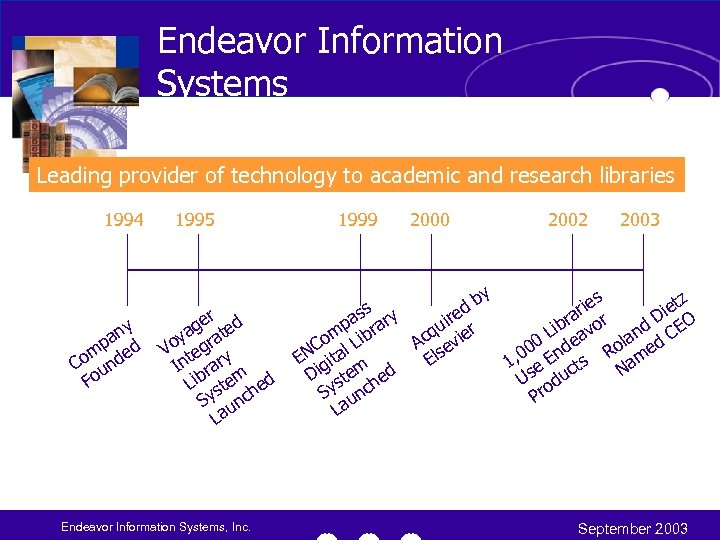 Endeavor Information Systems Leading provider of technology to academic and research libraries 1994 y