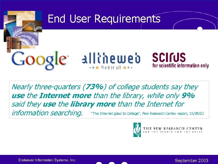 End User Requirements Nearly three-quarters (73%) of college students say they use the Internet