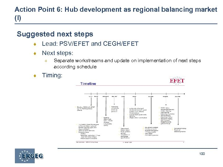 Action Point 6: Hub development as regional balancing market (I) Suggested next steps ¨