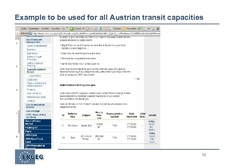 Example to be used for all Austrian transit capacities 12