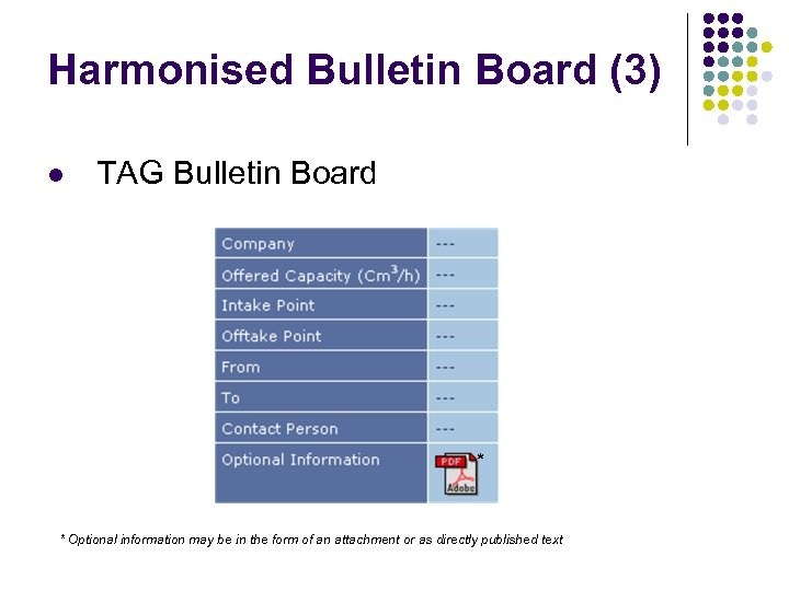 Harmonised Bulletin Board (3) l TAG Bulletin Board * * Optional information may be