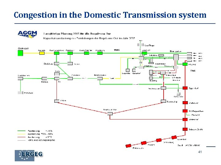 Congestion in the Domestic Transmission system 41