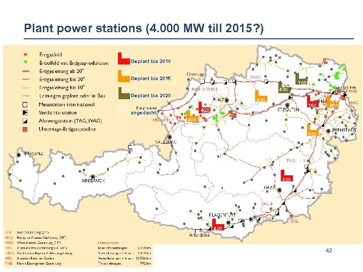 Plant power stations (4. 000 MW till 2015? ) KW Geplant bis 2010 KW