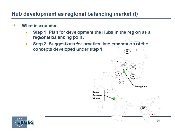Hub development as regional balancing market (I) § What is expected § Step 1: