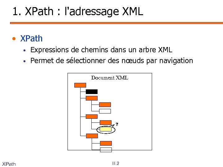 1. XPath : l'adressage XML • XPath • • Expressions de chemins dans un
