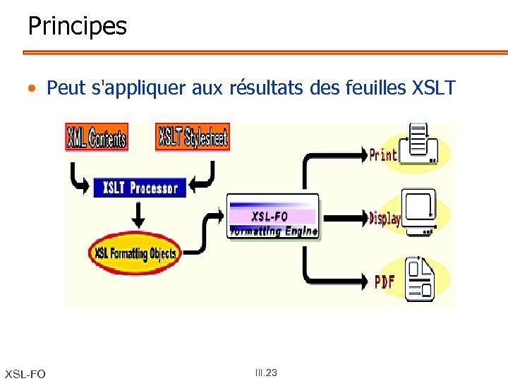 Principes • Peut s'appliquer aux résultats des feuilles XSLT XSL-FO III. 23
