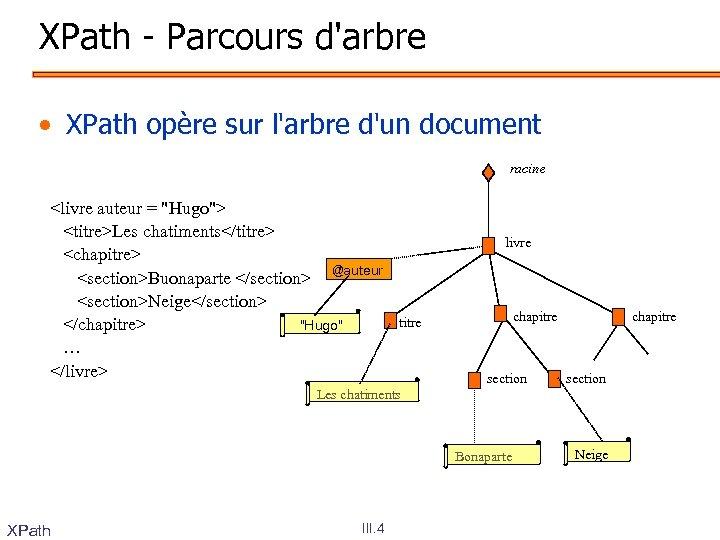 XPath - Parcours d'arbre • XPath opère sur l'arbre d'un document racine <livre auteur