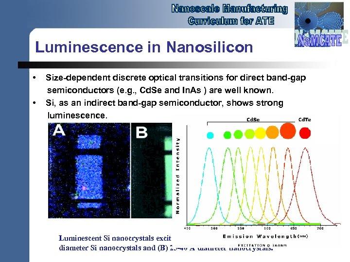 Luminescence in Nanosilicon • • Size-dependent discrete optical transitions for direct band-gap semiconductors (e.