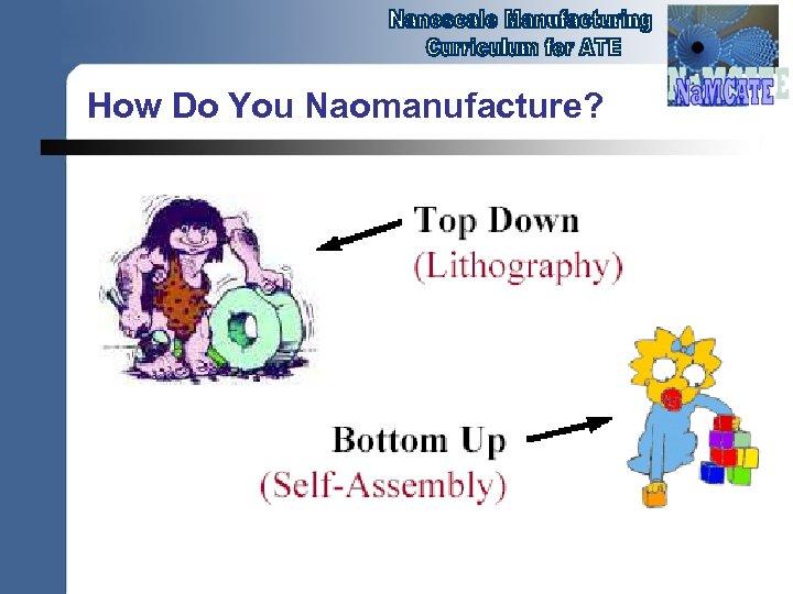 How Do You Naomanufacture?