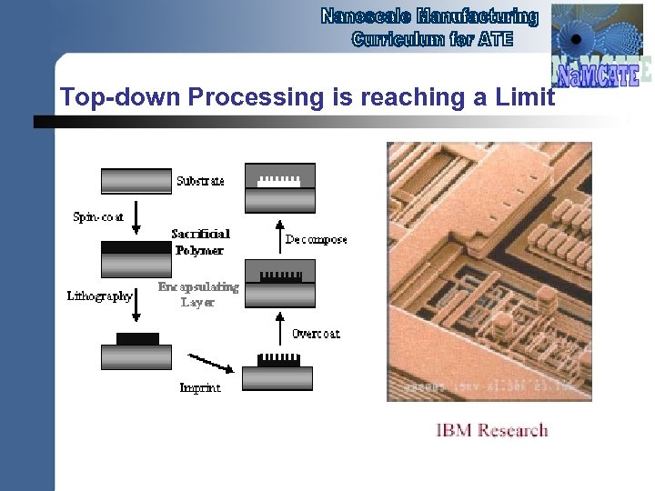 Top-down Processing is reaching a Limit