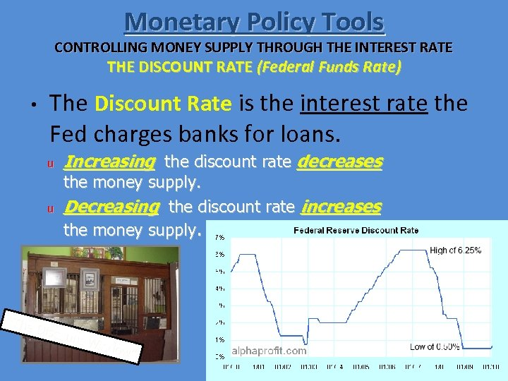 Monetary Policy Tools CONTROLLING MONEY SUPPLY THROUGH THE INTEREST RATE THE DISCOUNT RATE (Federal