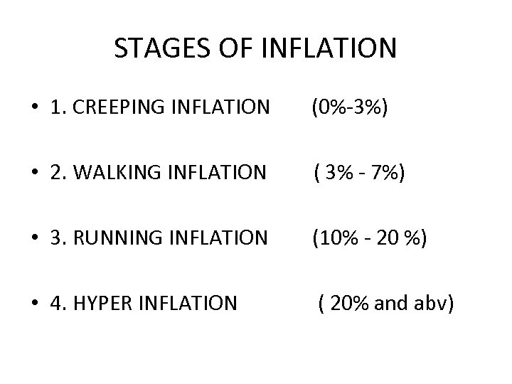 STAGES OF INFLATION • 1. CREEPING INFLATION (0%-3%) • 2. WALKING INFLATION ( 3%
