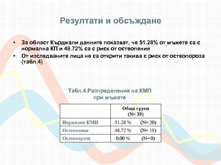 Резултати и обсъждане • • За област Кърджали данните показват, че 51. 28% от