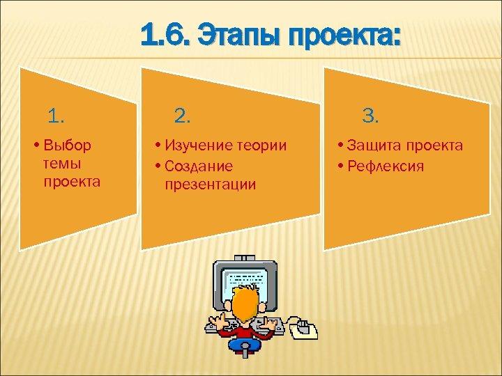 1. 6. Этапы проекта: 1. • Выбор темы проекта 2. • Изучение теории •