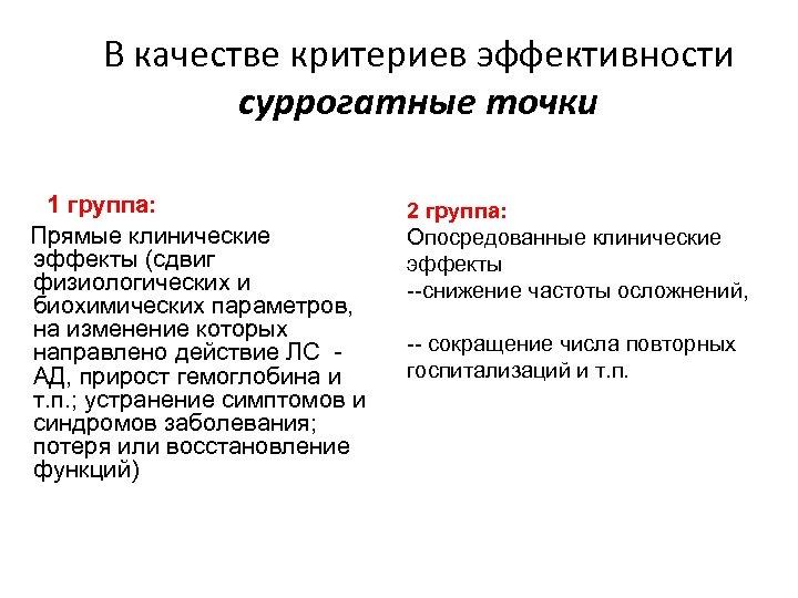 В качестве критериев эффективности суррогатные точки 1 группа: Прямые клинические эффекты (сдвиг физиологических и
