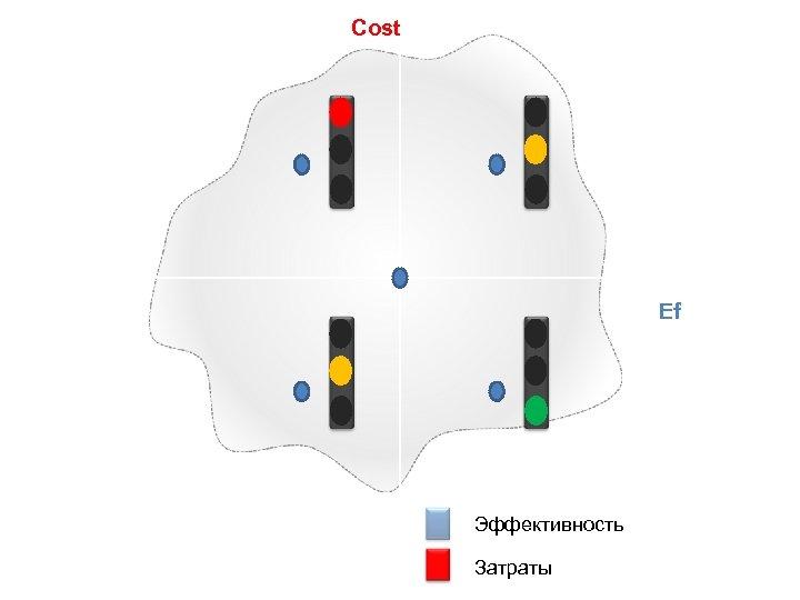 Cost Ef Эффективность Затраты