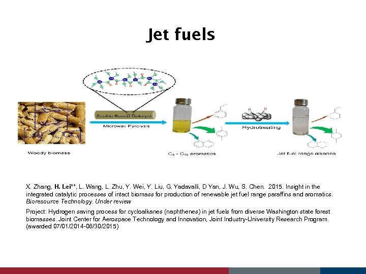 Jet fuels X. Zhang, H. Lei**, L. Wang, L. Zhu, Y. Wei, Y. Liu,