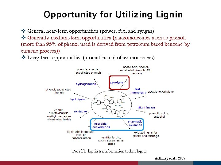 Opportunity for Utilizing Lignin v General near-term opportunities (power, fuel and syngas) v Generally