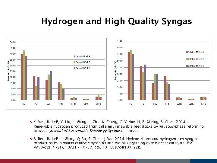 Hydrogen and High Quality Syngas v Y. Wei, H. Lei*, Y. Liu, L. Wang,