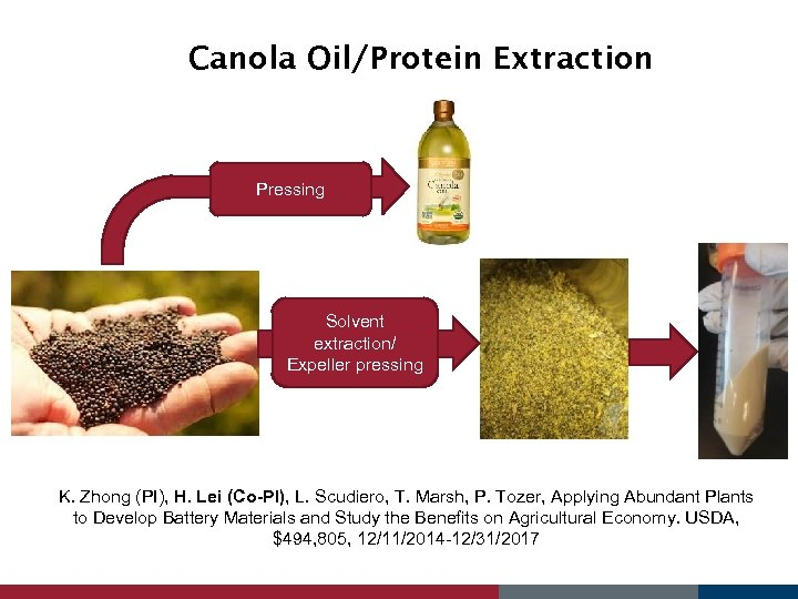 Canola Oil/Protein Extraction Pressing Solvent extraction/ Expeller pressing K. Zhong (PI), H. Lei (Co-PI),