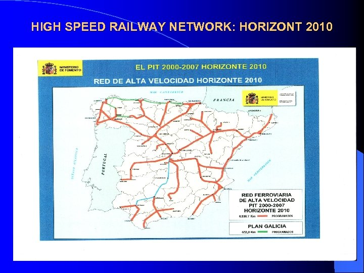 HIGH SPEED RAILWAY NETWORK: HORIZONT 2010