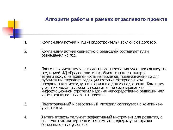 Алгоритм работы в рамках отраслевого проекта 1. Компания-участник и ИД «Градостроитель» заключают договор. 2.