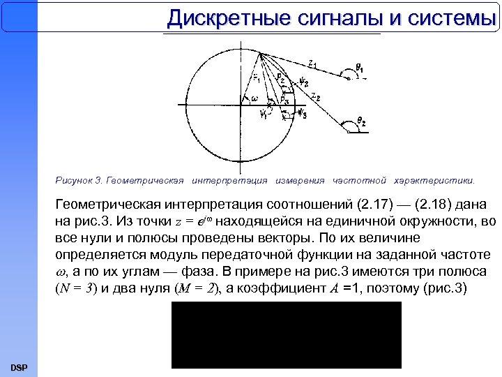 Дискретные сигналы и системы Рисунок 3. Геометрическая интерпретация измерения частотной характеристики. Геометрическая интерпретация соотношений