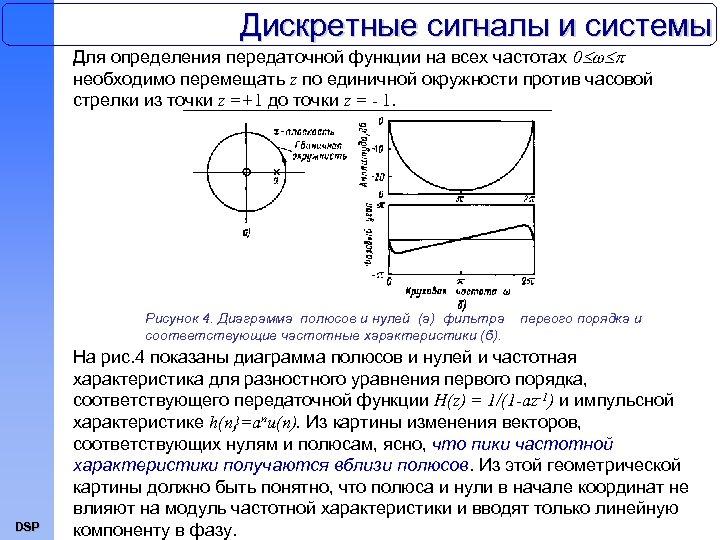Дискретные сигналы и системы Для определения передаточной функции на всех частотах 0 необходимо перемещать