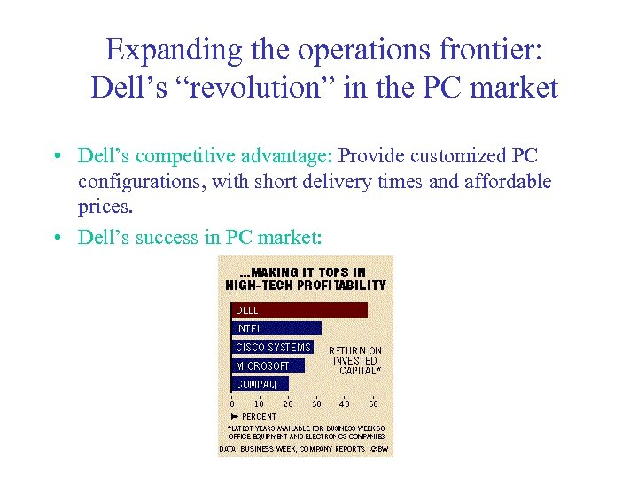 """Expanding the operations frontier: Dell's """"revolution"""" in the PC market • Dell's competitive advantage:"""