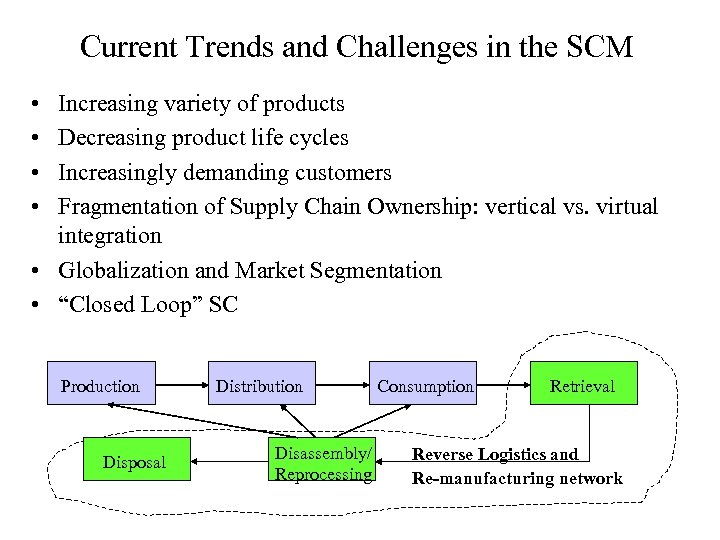 Current Trends and Challenges in the SCM • • Increasing variety of products Decreasing