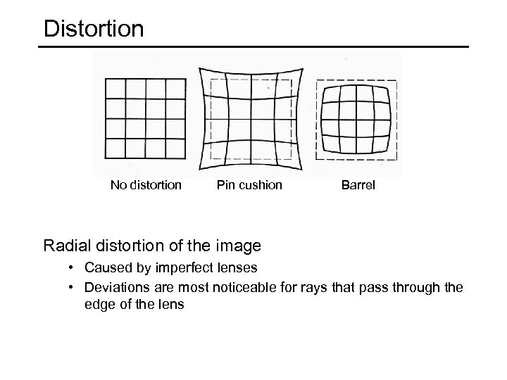 Distortion No distortion Pin cushion Barrel Radial distortion of the image • Caused by