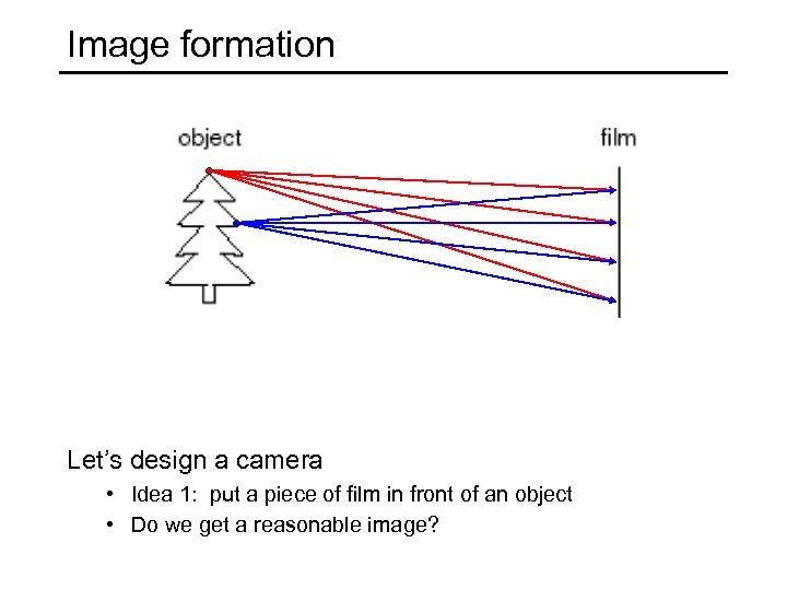 Image formation Let's design a camera • Idea 1: put a piece of film