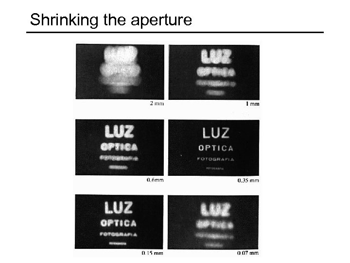 Shrinking the aperture