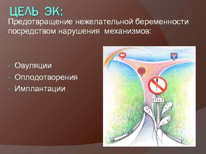ЦЕЛЬ ЭК: Предотвращение нежелательной беременности посредством нарушения механизмов: Овуляции • Оплодотворения • Имплантации •