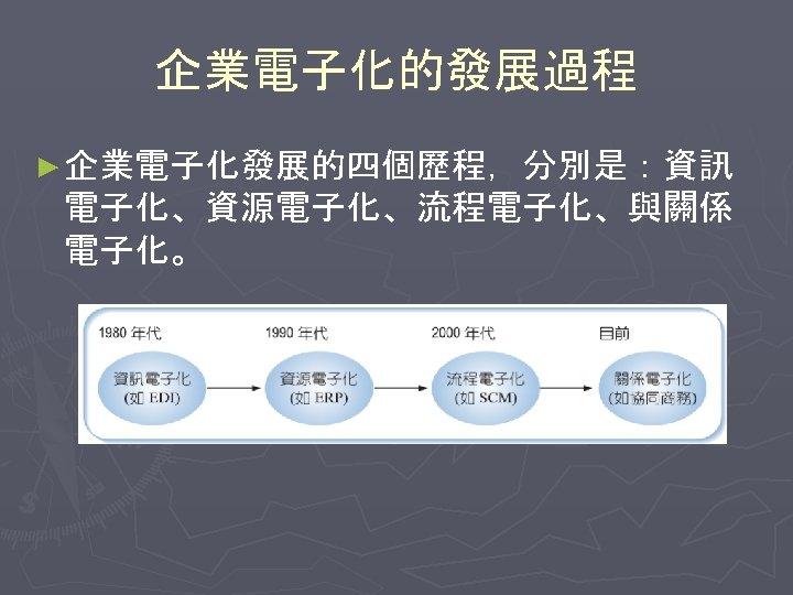 企業電子化的發展過程 ► 企業電子化發展的四個歷程,分別是:資訊 電子化、資源電子化、流程電子化、與關係 電子化。