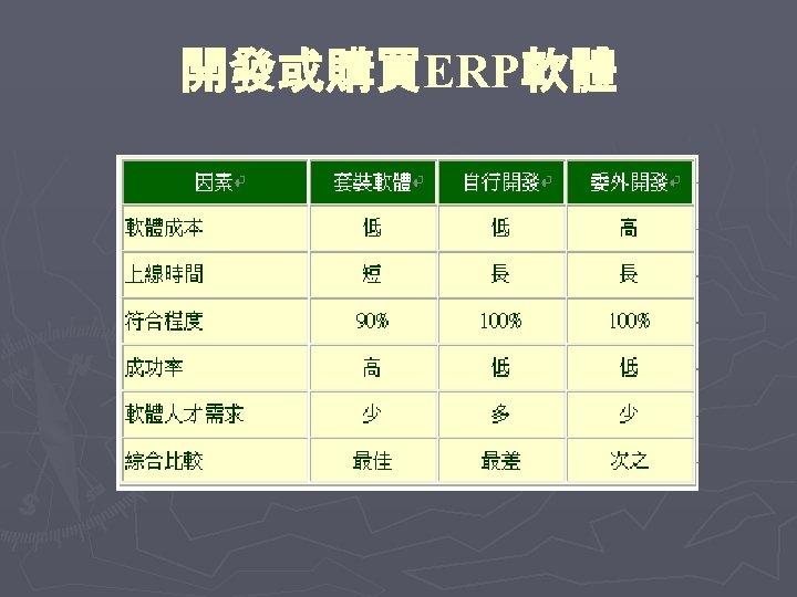 開發或購買ERP軟體