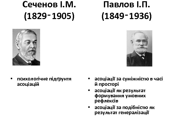 Сеченов І. М. (1829‑ 1905) • психологічне підґрунтя асоціацій Павлов І. П. (1849‑ 1936)