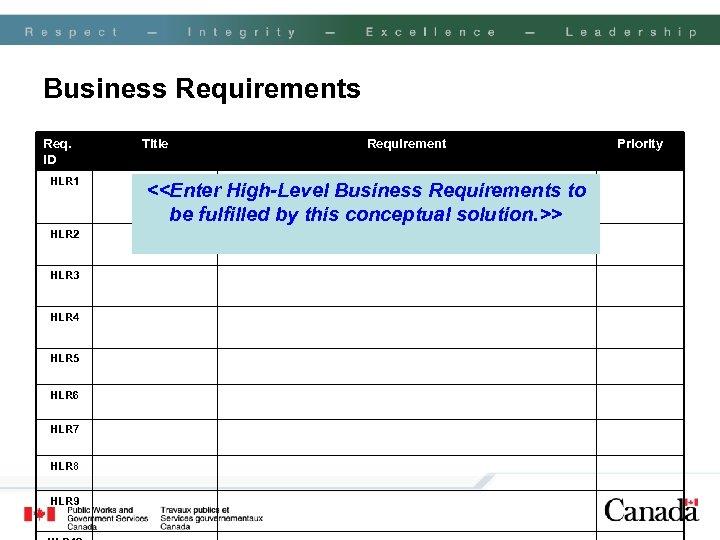 Business Requirements Req. ID HLR 1 HLR 2 HLR 3 HLR 4 HLR 5