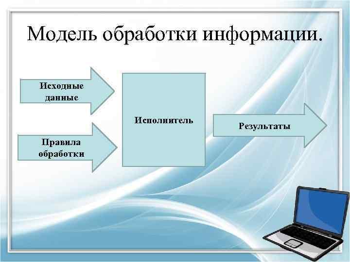 Девушка модель работы системы обработки информации работа в израиле для девушек