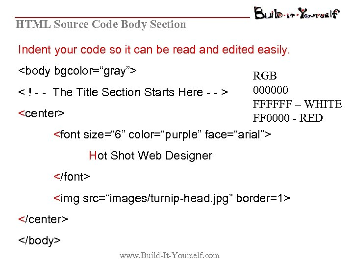 HTML Source Code Body Section Indent your code so it can be read and
