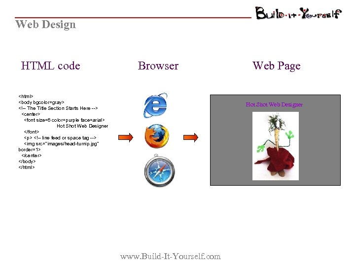 Web Design HTML code Browser <html> <body bgcolor=gray> <!-- The Title Section Starts Here