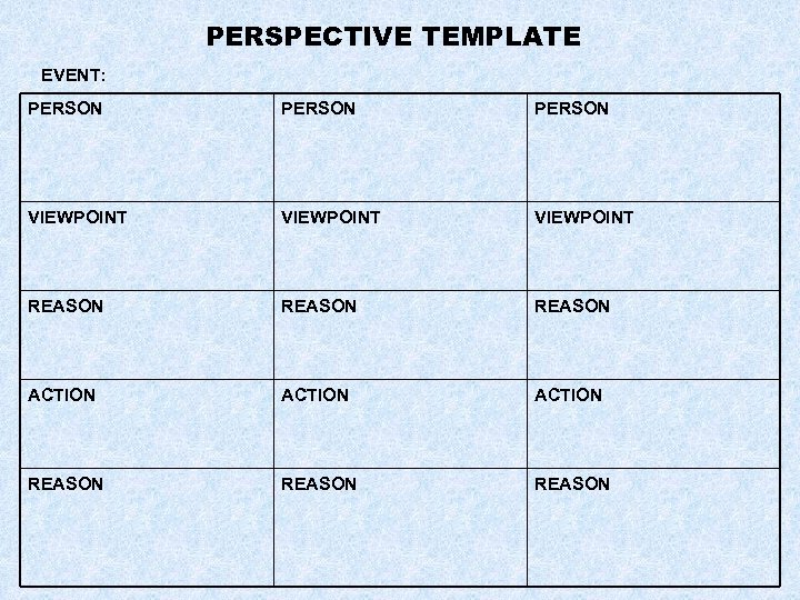 PERSPECTIVE TEMPLATE EVENT: PERSON VIEWPOINT REASON ACTION REASON