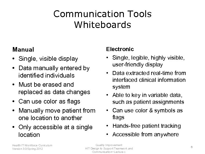 Communication Tools Whiteboards Manual • Single, visible display • Data manually entered by identified
