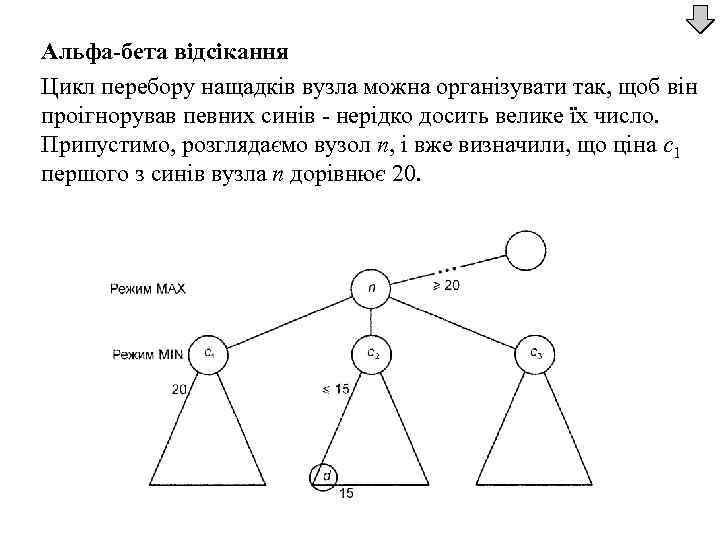 Альфа-бета відсікання Цикл перебору нащадків вузла можна організувати так, щоб він проігнорував певних синів