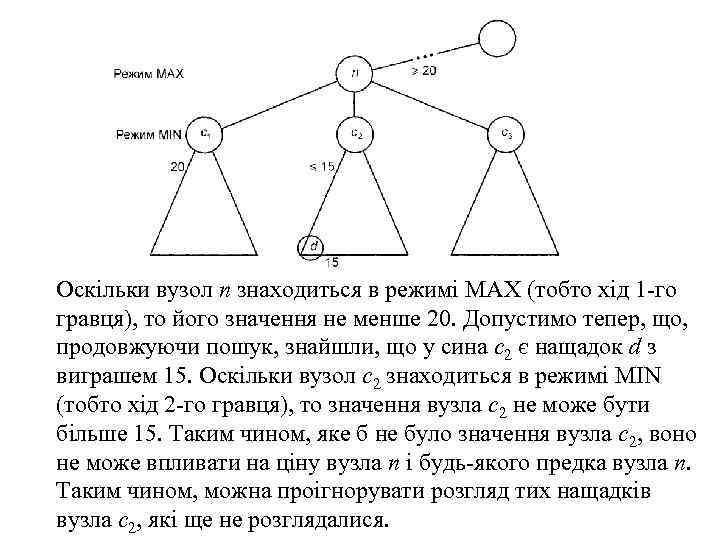 Оскільки вузол n знаходиться в режимі МАХ (тобто хід 1 -го гравця), то його