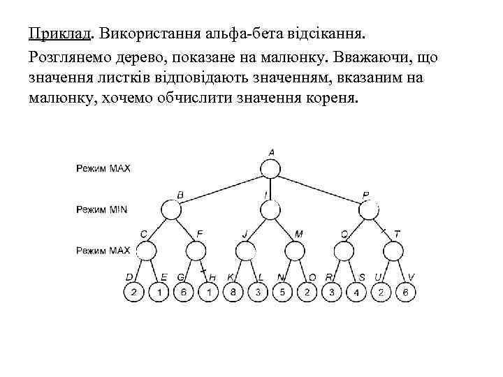 Приклад. Використання альфа-бета відсікання. Розглянемо дерево, показане на малюнку. Вважаючи, що значення листків відповідають