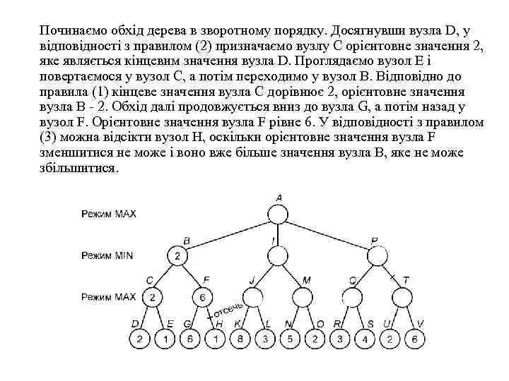 Починаємо обхід дерева в зворотному порядку. Досягнувши вузла D, у відповідності з правилом (2)